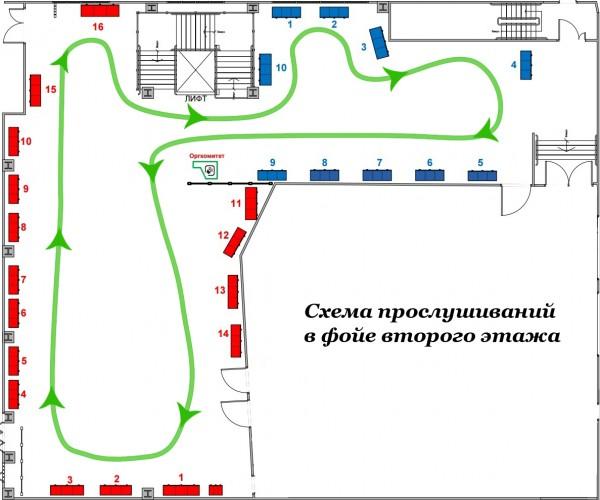 Схема прослушиваний в фойе второго этажа